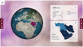 Touchscreen-Table-Software-QNB-Qatar-National-Bank-02-01.jpg
