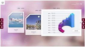 Touchscreen-Table-Software-QNB-Qatar-National-Bank-03-02.jpg