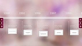 Touchscreen-Table-Software-QNB-Qatar-National-Bank-04-02.jpg