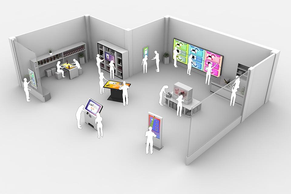 Retail Technologien: Die Zukunft im Retail